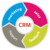 Earn Huge Benefits With Proper Use Of Higher Education CRM Software