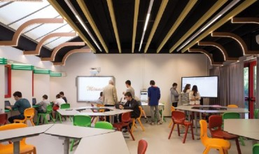 The Modern Learning Environment